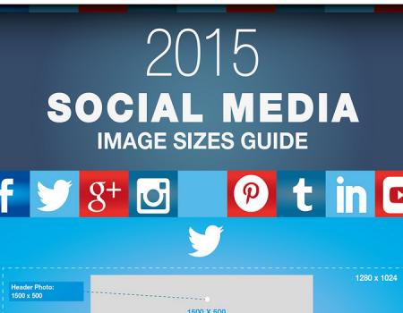 social media bildformat