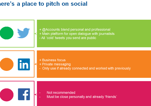 Place to pitch on social