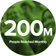 200M People Reached Monthly
