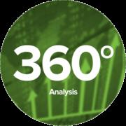360 Degree Analysis