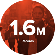 1.6 Million Records