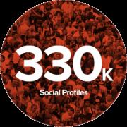 330k Social Profiles