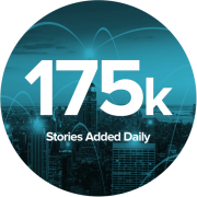175k Stories Added Daily