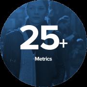 25+ metrics