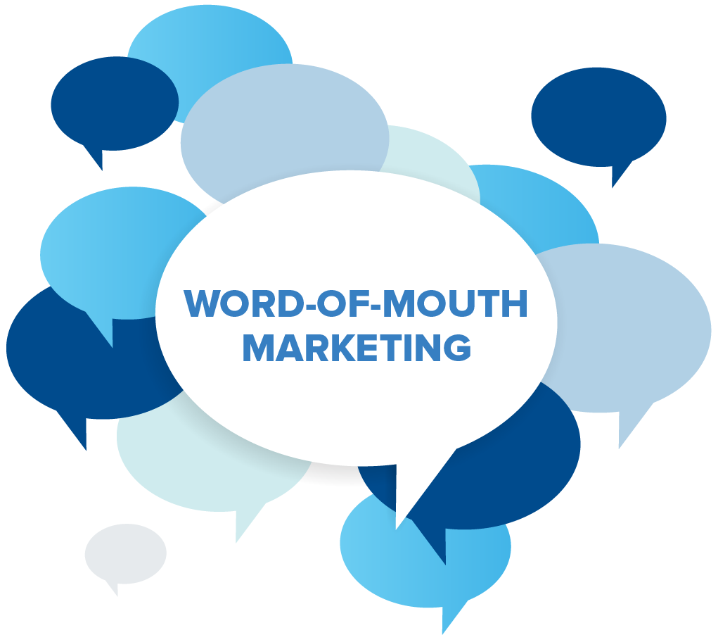 experiential marketing word of mouth essay