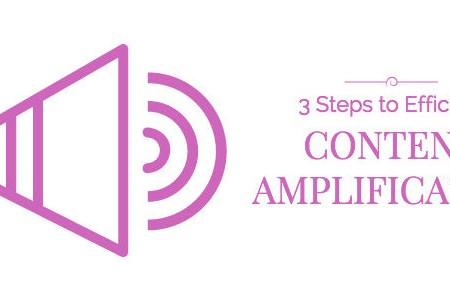 3 Steps to Content Marketing Amplification