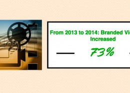 Branded Video Views - Content Marketing