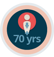 Design_Copyright Infographic_Packaged_70years