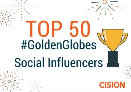 Top 50 Golden Globes Influencers on Twitter