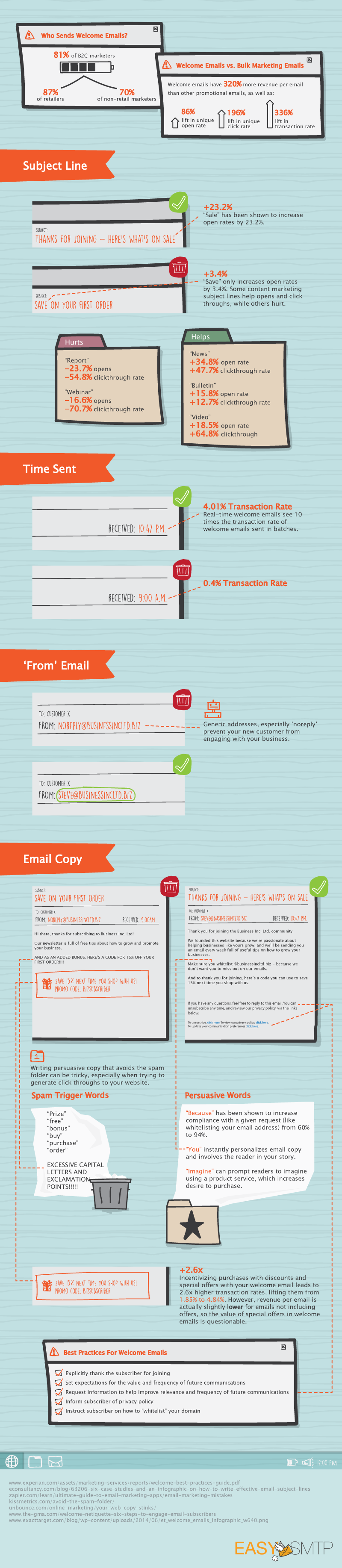 optimize-welcome-email
